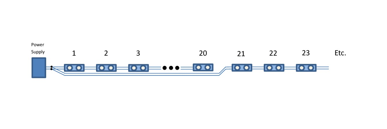 Wiring Instructions For More Than 20 Led Modules Wolf Lighting